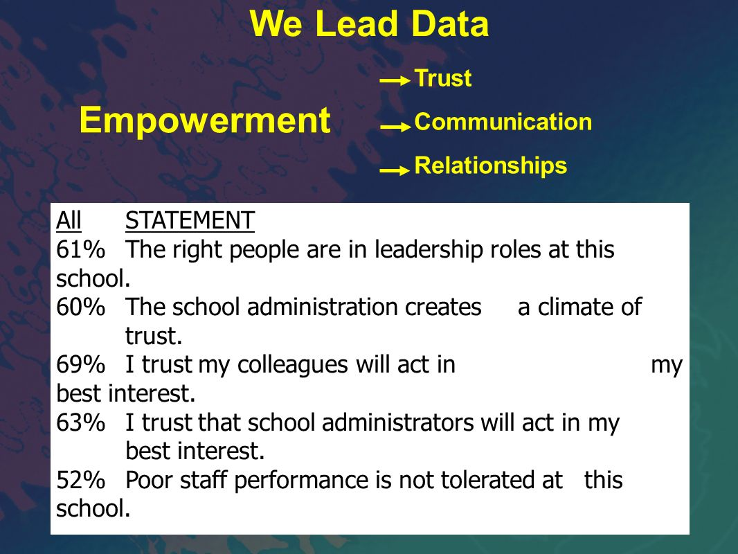 We Lead Data Empowerment Trust Communication Relationships