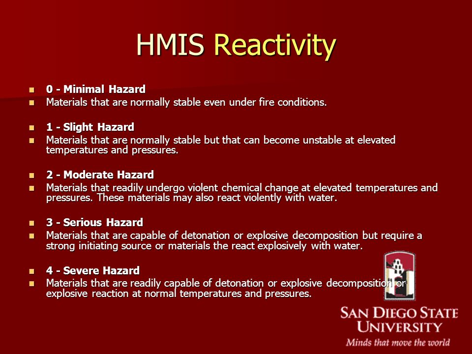 HMIS Reactivity 0 - Minimal Hazard