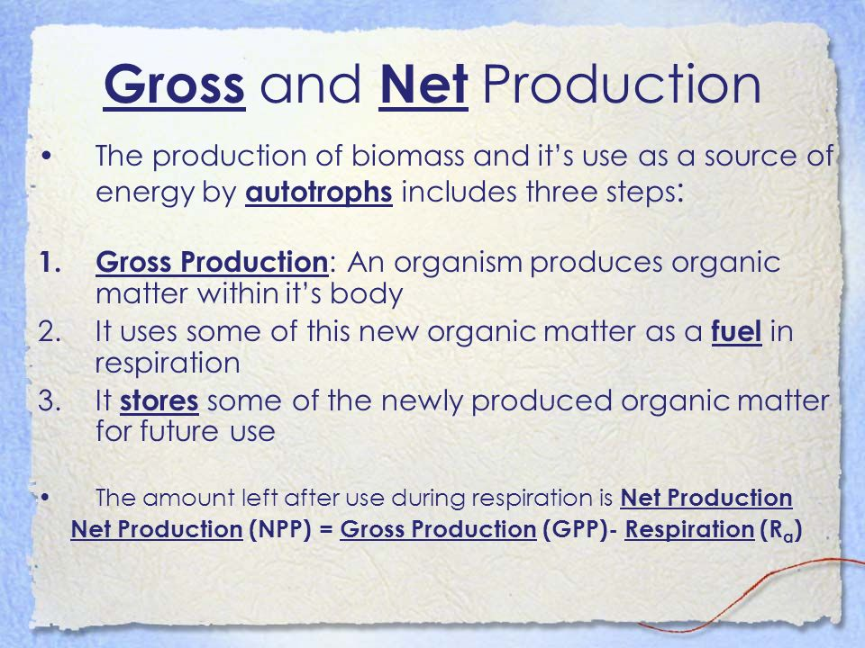 Gross and Net Production