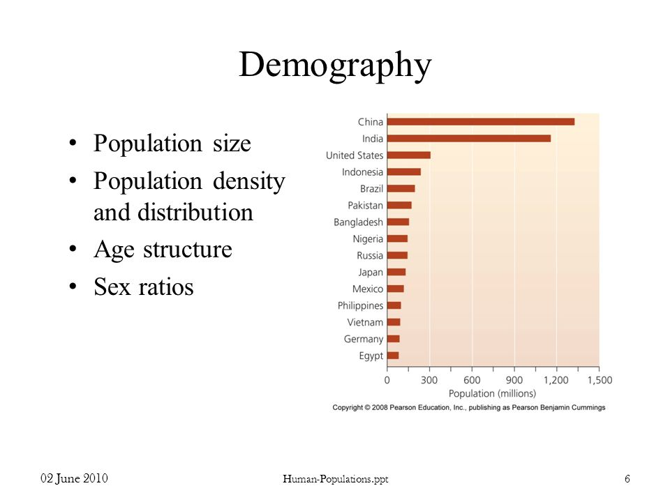 Demography Population size Population density and distribution