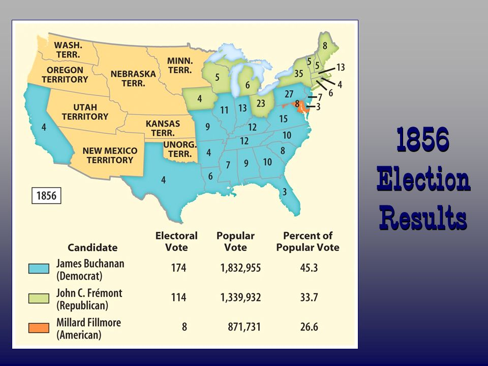 1856 Election Results