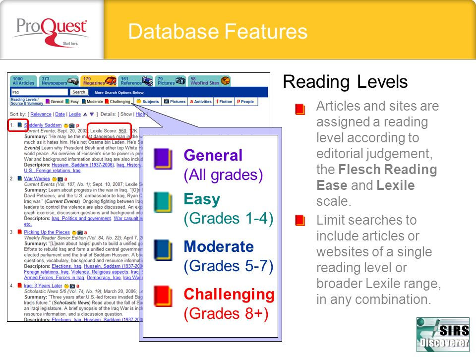 Database Features Reading Levels General (All grades)