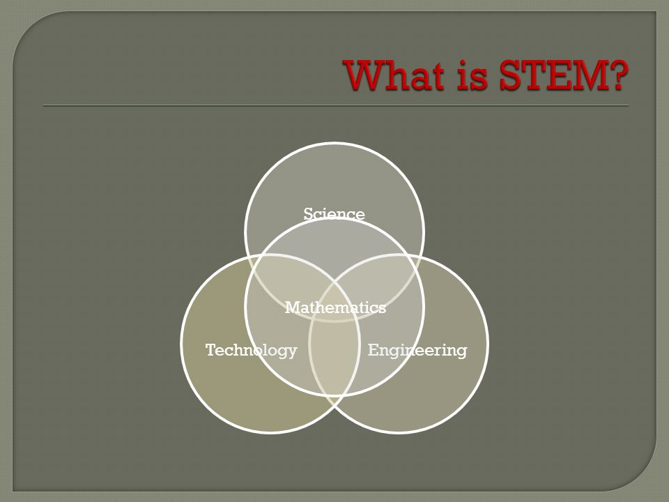 What is STEM Science Engineering Technology Mathematics