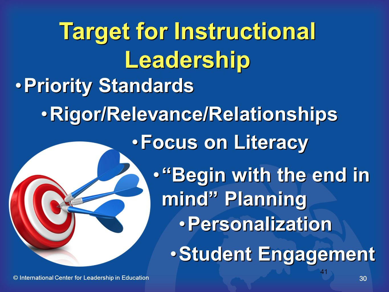 Target for Instructional Leadership