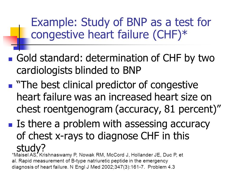 Example: Study of BNP as a test for congestive heart failure (CHF)*