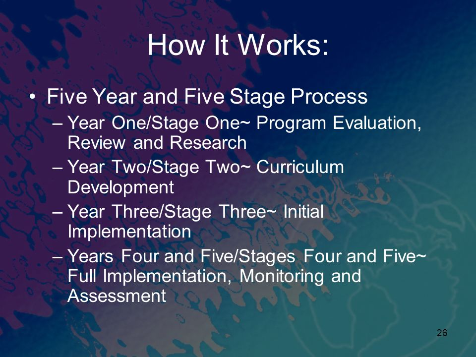 How It Works: Five Year and Five Stage Process
