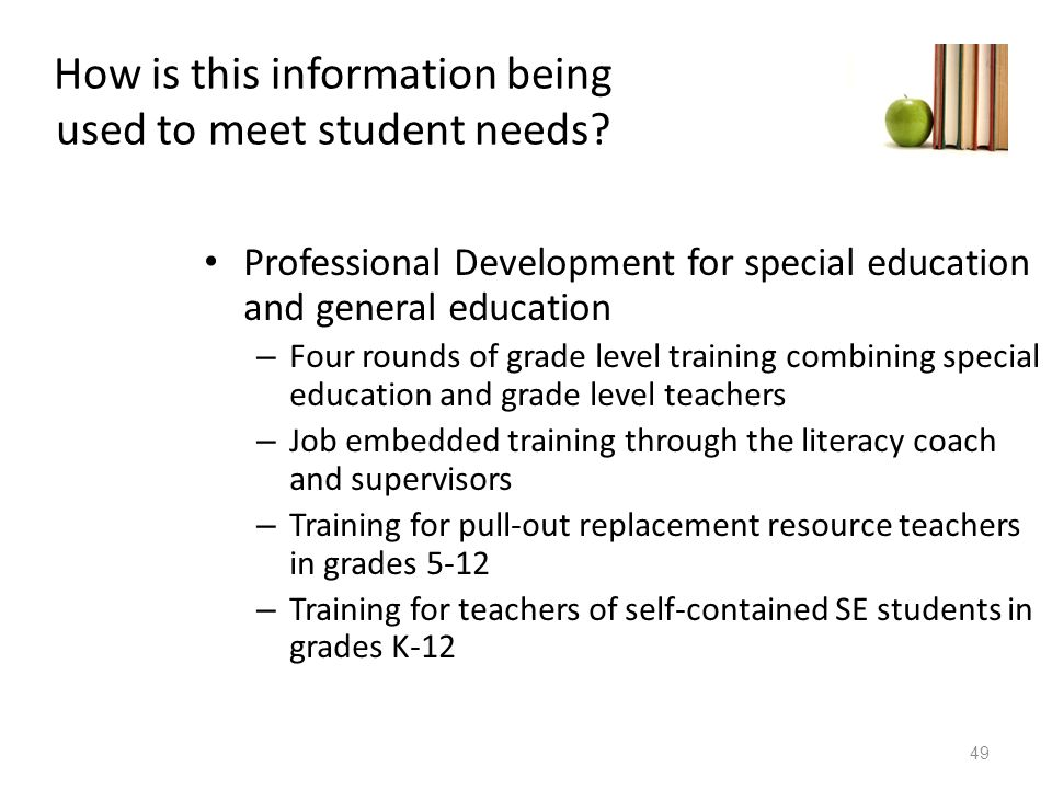 How is this information being used to meet student needs