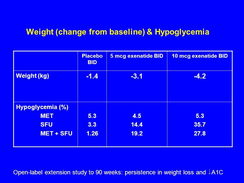 Weight (change from baseline) & Hypoglycemia