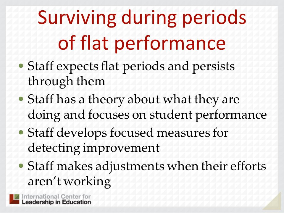 Surviving during periods of flat performance