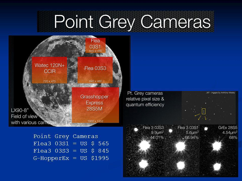 Introducing the Astronomical Digital Video System (ADVS