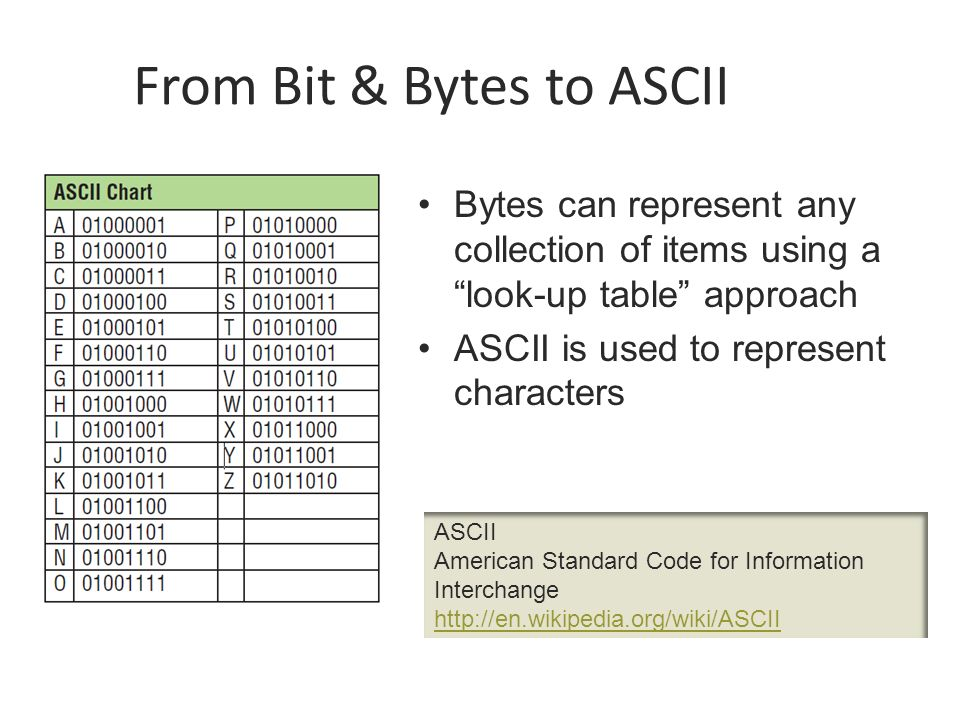 ASCII and Unicode  - ppt video online download