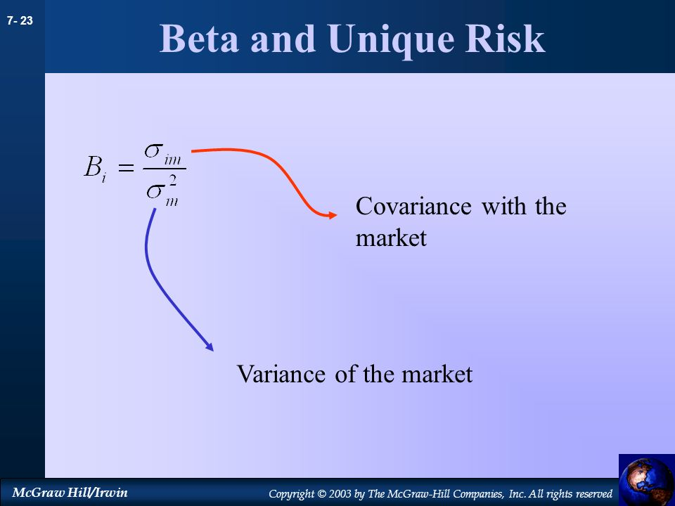 Beta and Unique Risk Covariance with the market Variance of the market