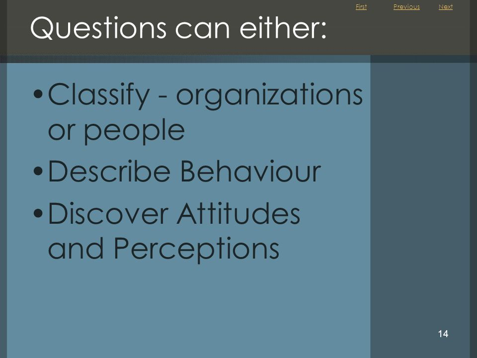 Classify - organizations or people Describe Behaviour