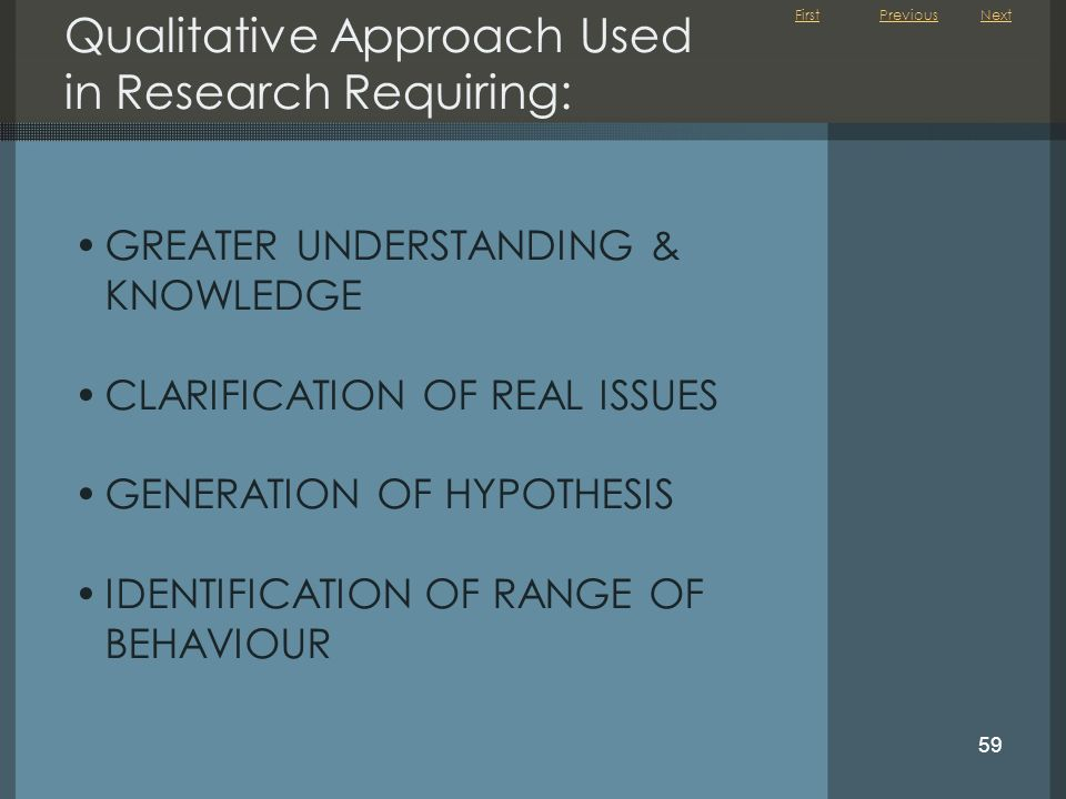 Qualitative Approach Used in Research Requiring: