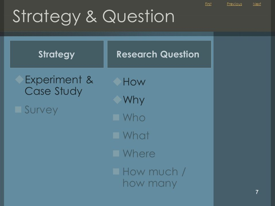 Strategy & Question Experiment & Case Study How Why Survey Who What