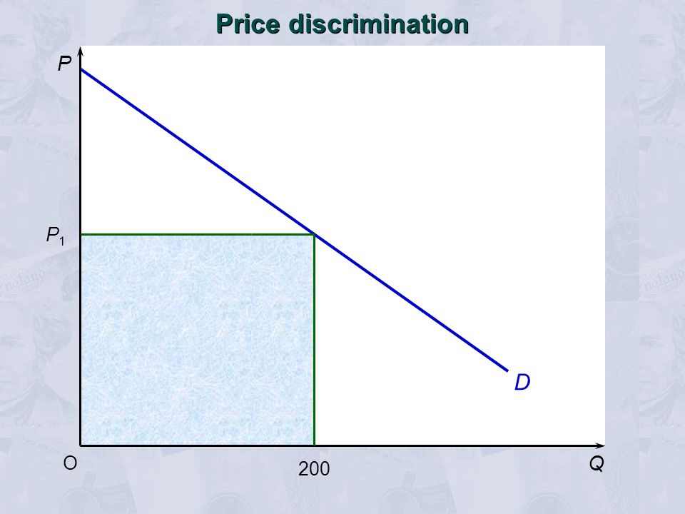 Price discrimination P P1 D O Q 200