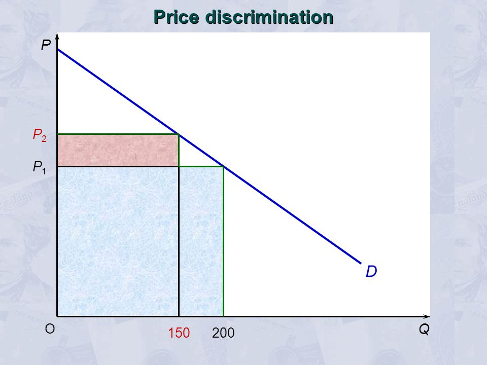 Price discrimination P P2 P1 D O Q
