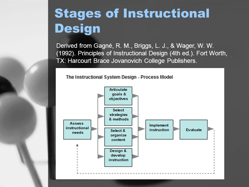 An Approach To Instructional Design Ppt Video Online Download