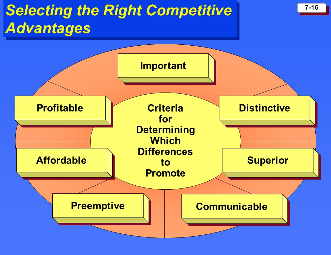 Selecting the Right Competitive Advantages