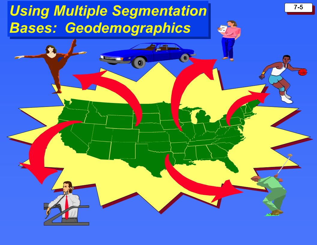 Using Multiple Segmentation Bases: Geodemographics