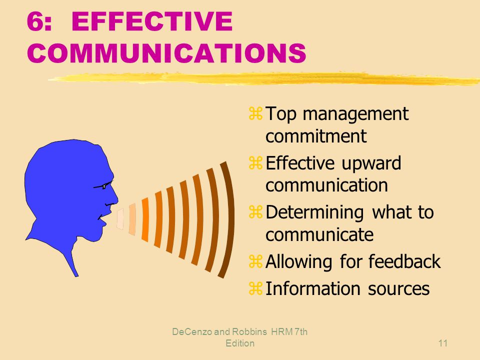 6: EFFECTIVE COMMUNICATIONS