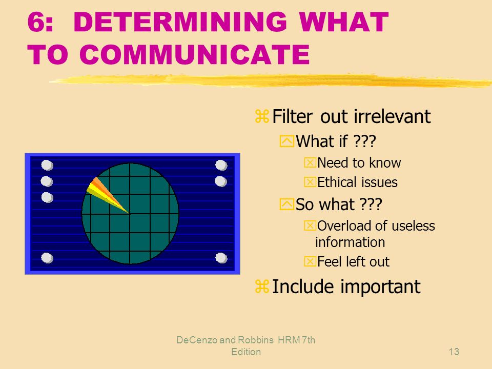 6: DETERMINING WHAT TO COMMUNICATE