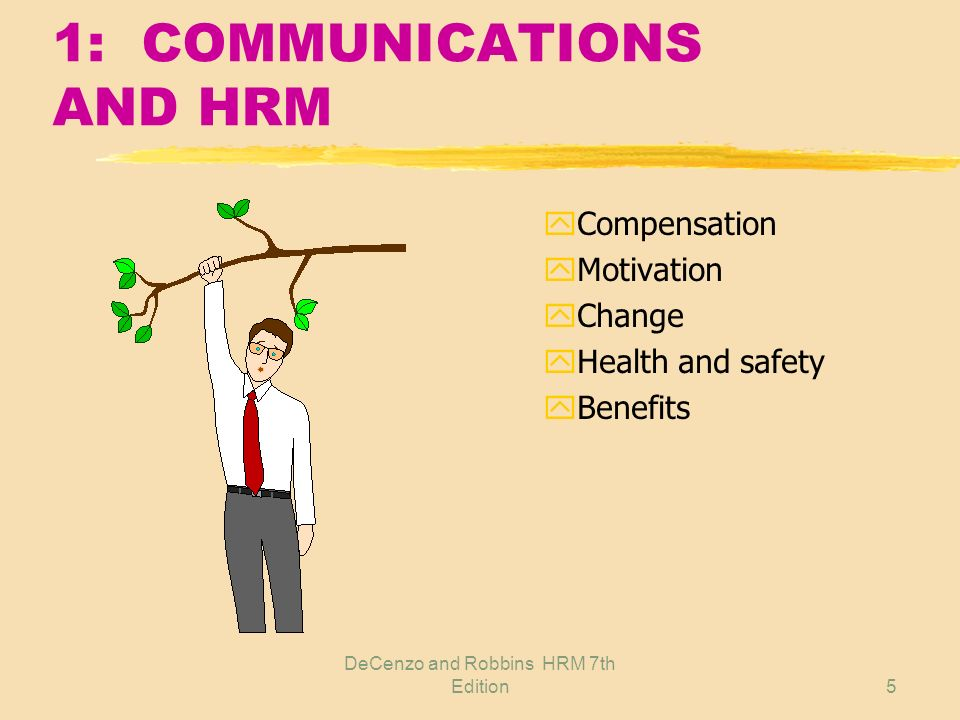 1: COMMUNICATIONS AND HRM