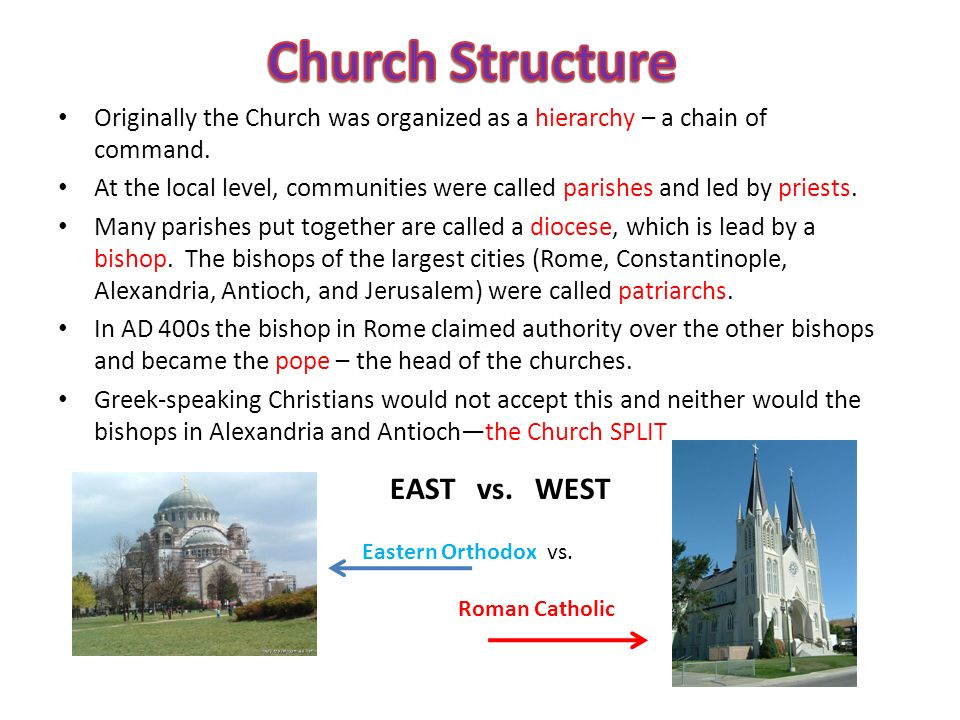 Church Structure EAST vs. WEST