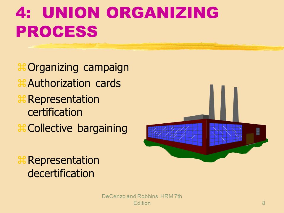 4: UNION ORGANIZING PROCESS
