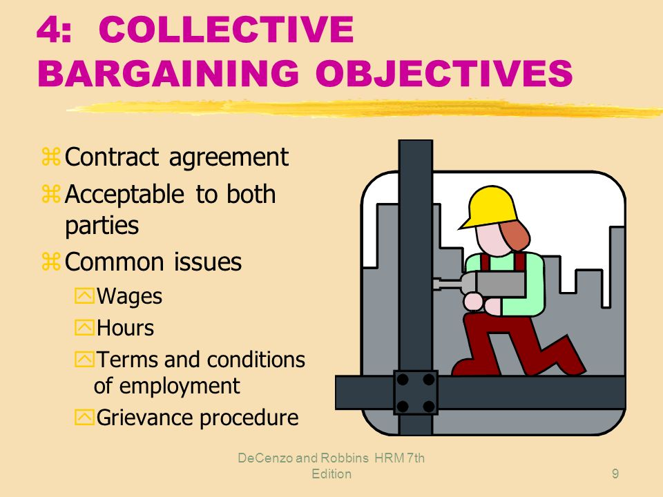 4: COLLECTIVE BARGAINING OBJECTIVES