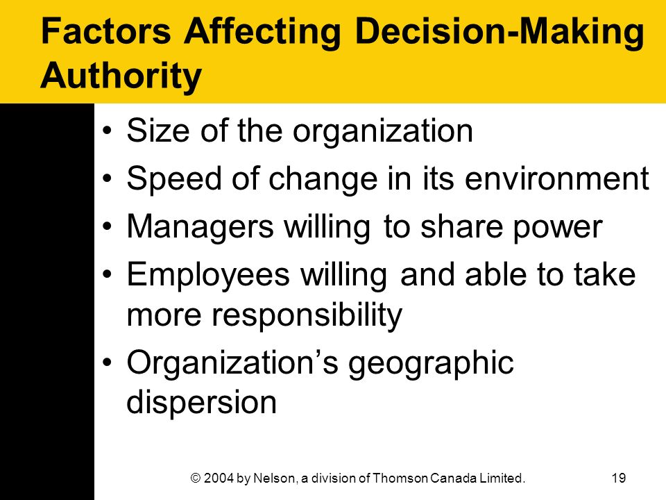 Factors Affecting Decision-Making Authority