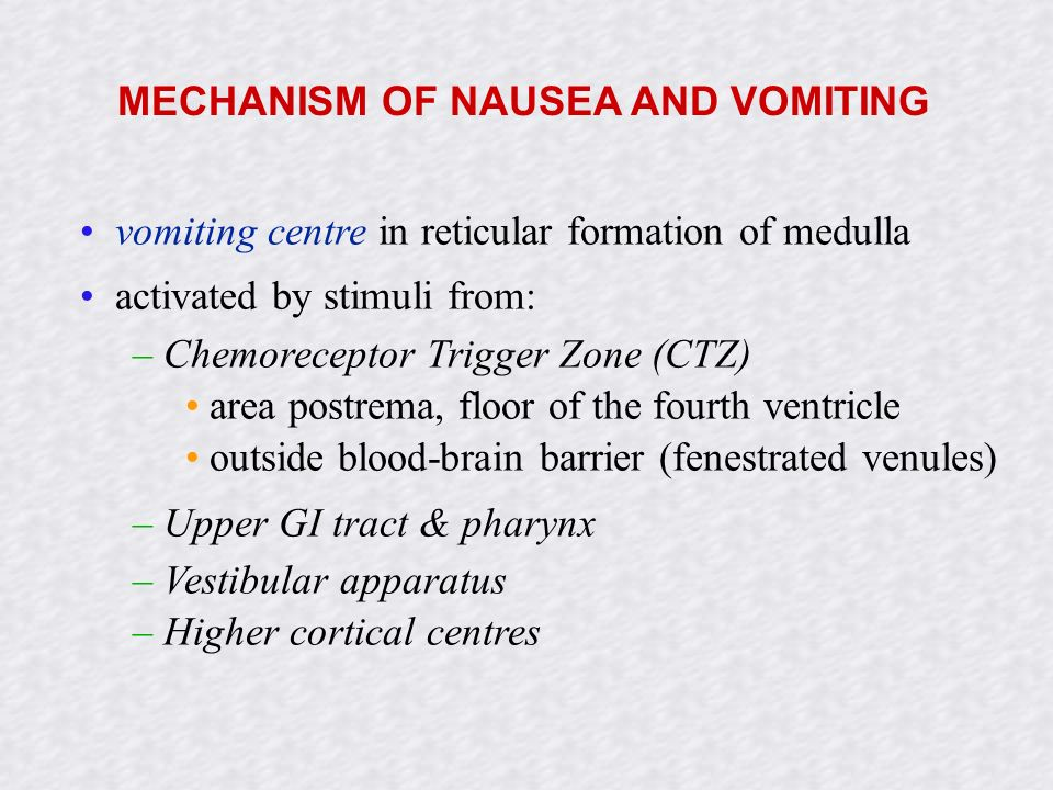 MECHANISM OF NAUSEA AND VOMITING