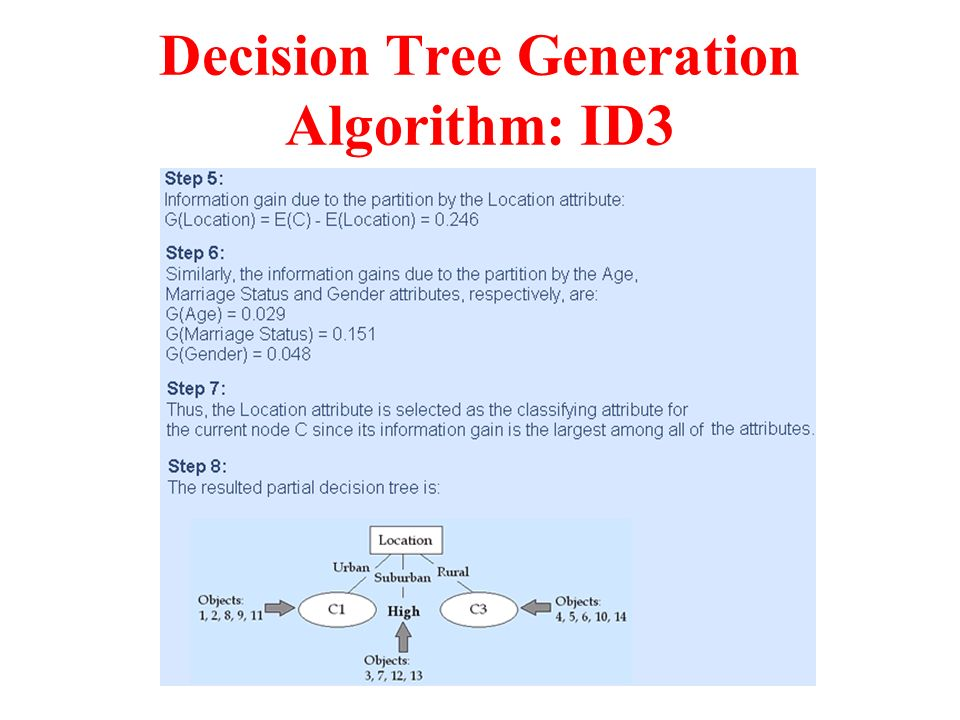Data Mining: Classification - ppt video online download