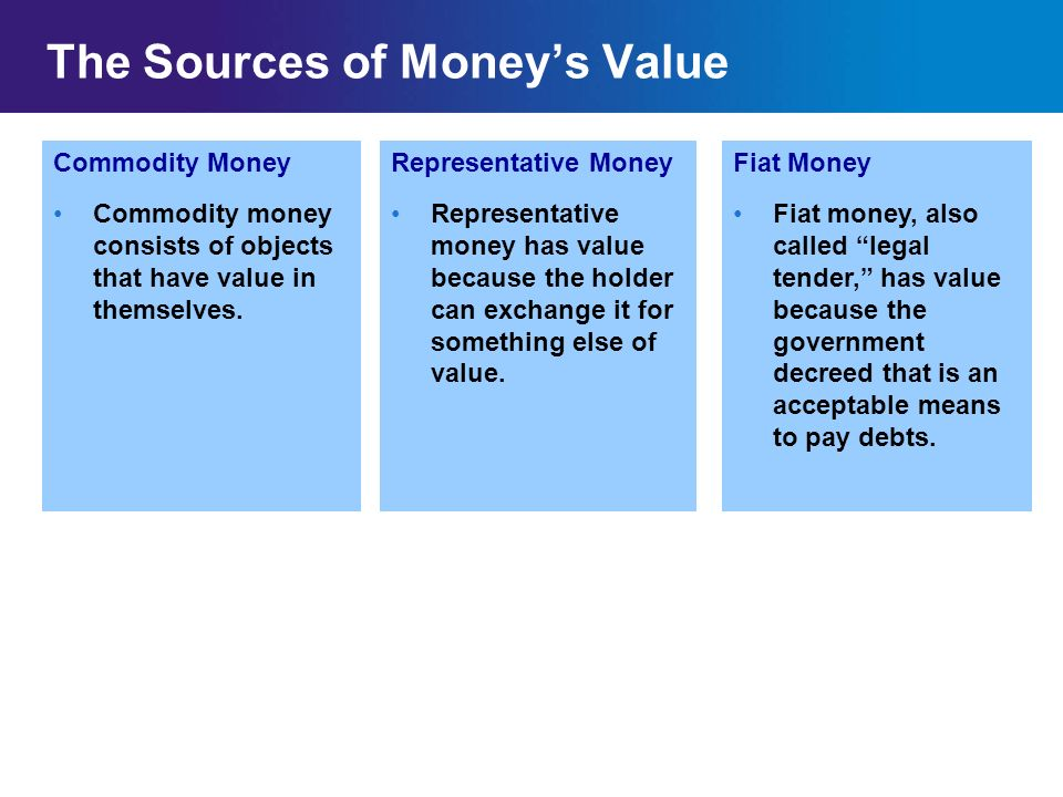 The Sources of Money's Value