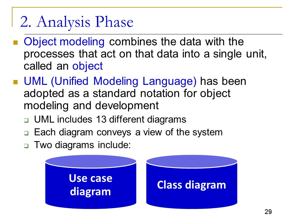 Csc 101 introduction to computing lecture ppt video online download analysis phase use case diagram class diagram ccuart Choice Image