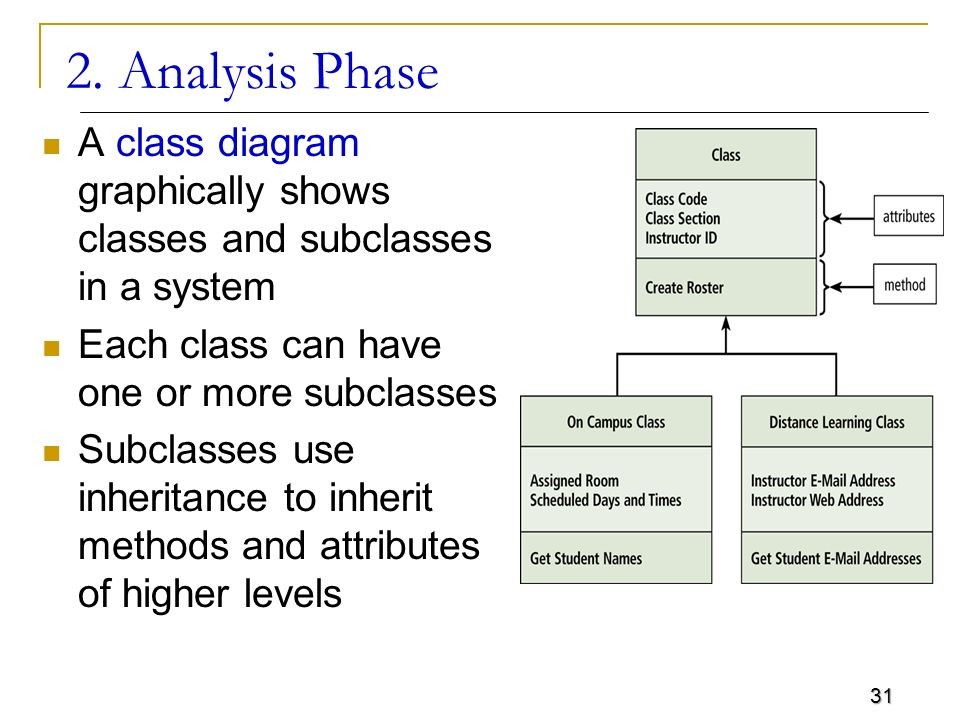 Csc 101 introduction to computing lecture ppt video online download analysis phase a class diagram graphically shows classes and subclasses in a system ccuart Choice Image