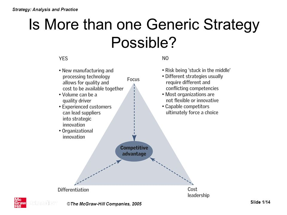 Is More than one Generic Strategy Possible