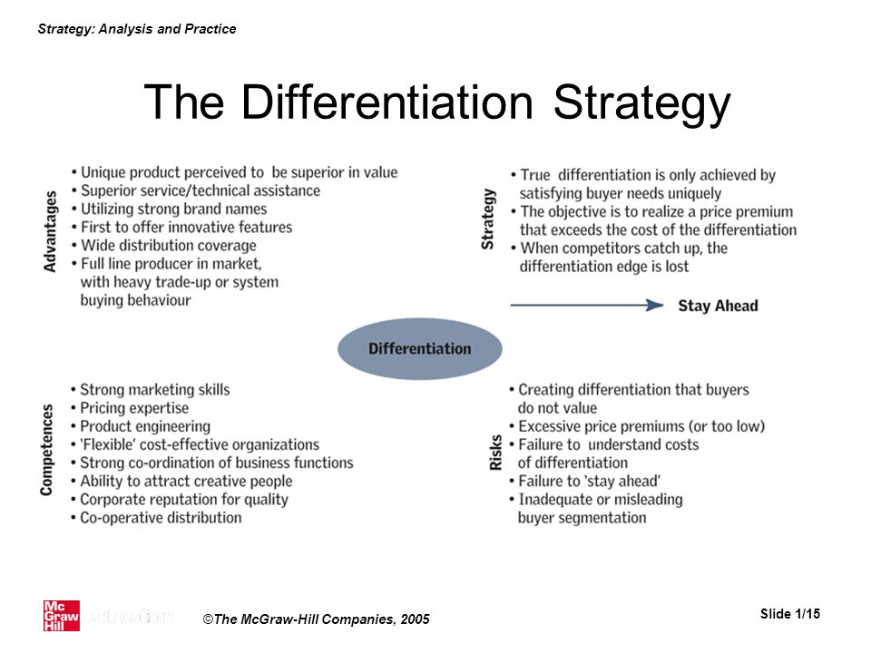 The Differentiation Strategy