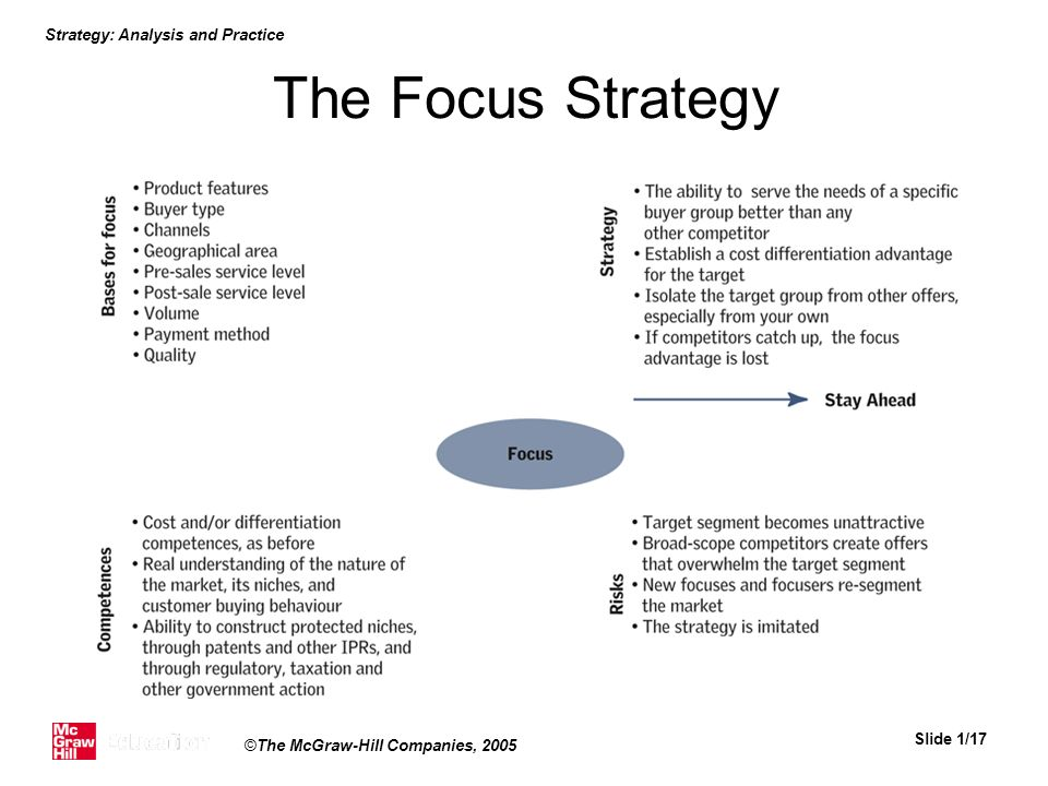 The Focus Strategy