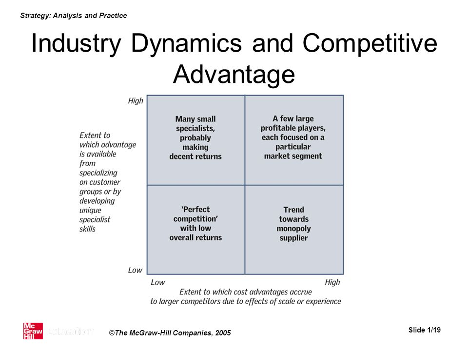 Industry Dynamics and Competitive Advantage