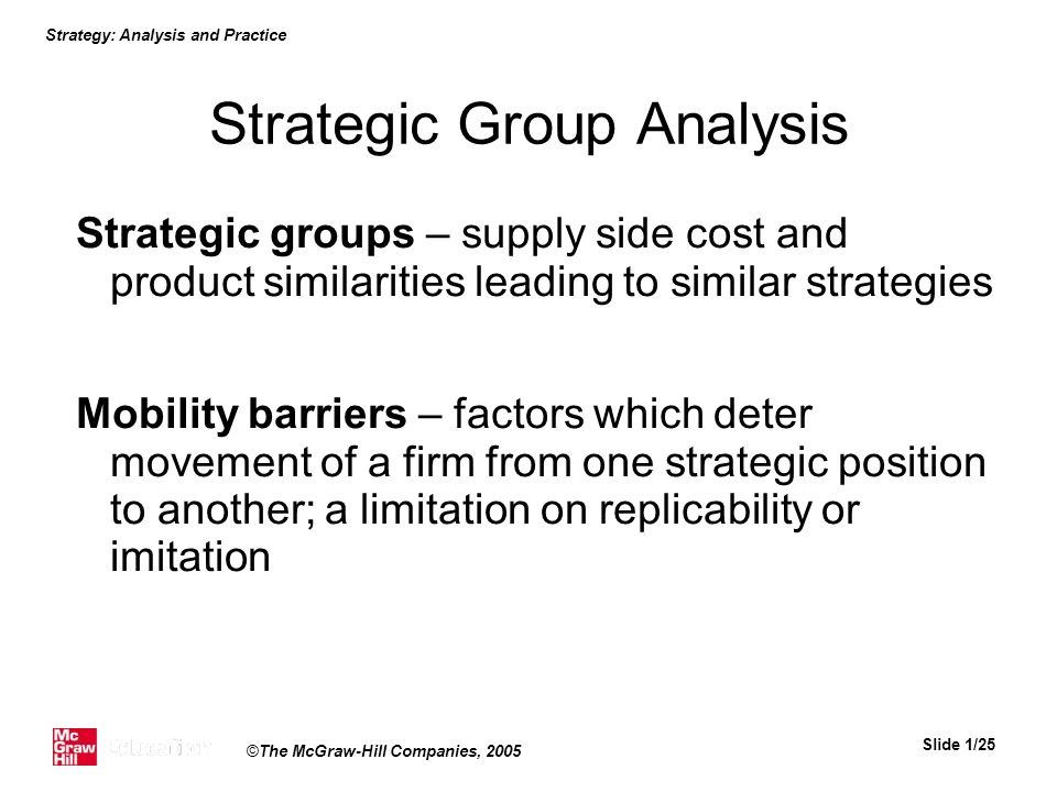 Strategic Group Analysis