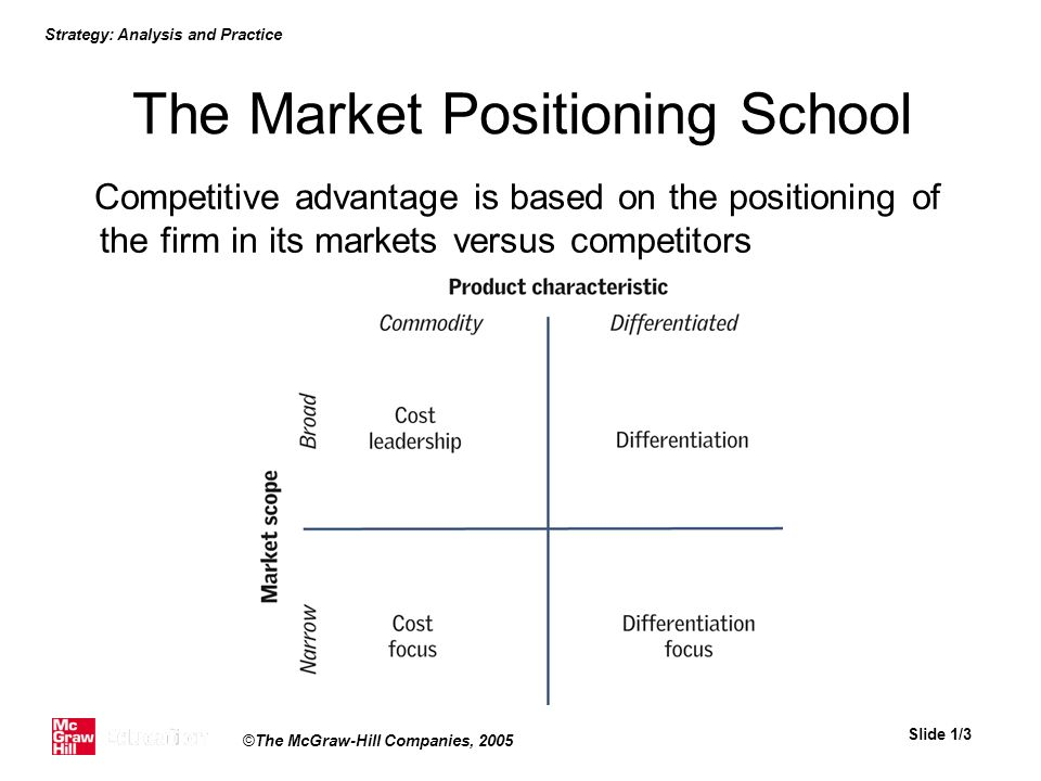 The Market Positioning School