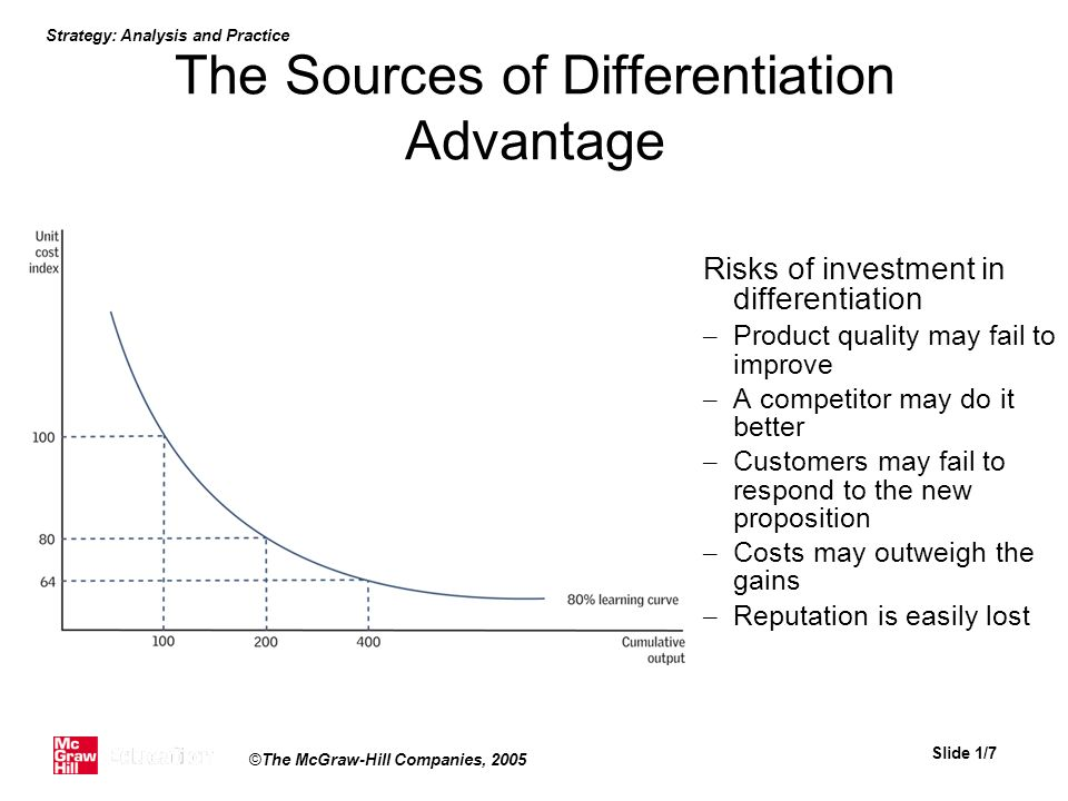 The Sources of Differentiation Advantage