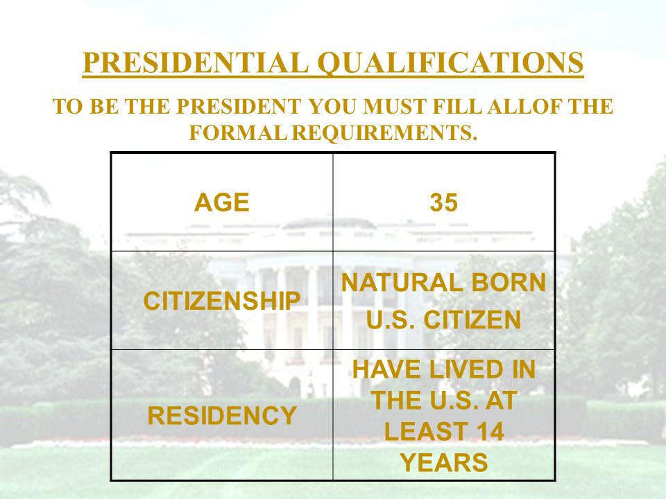 executive branch qualifications for president