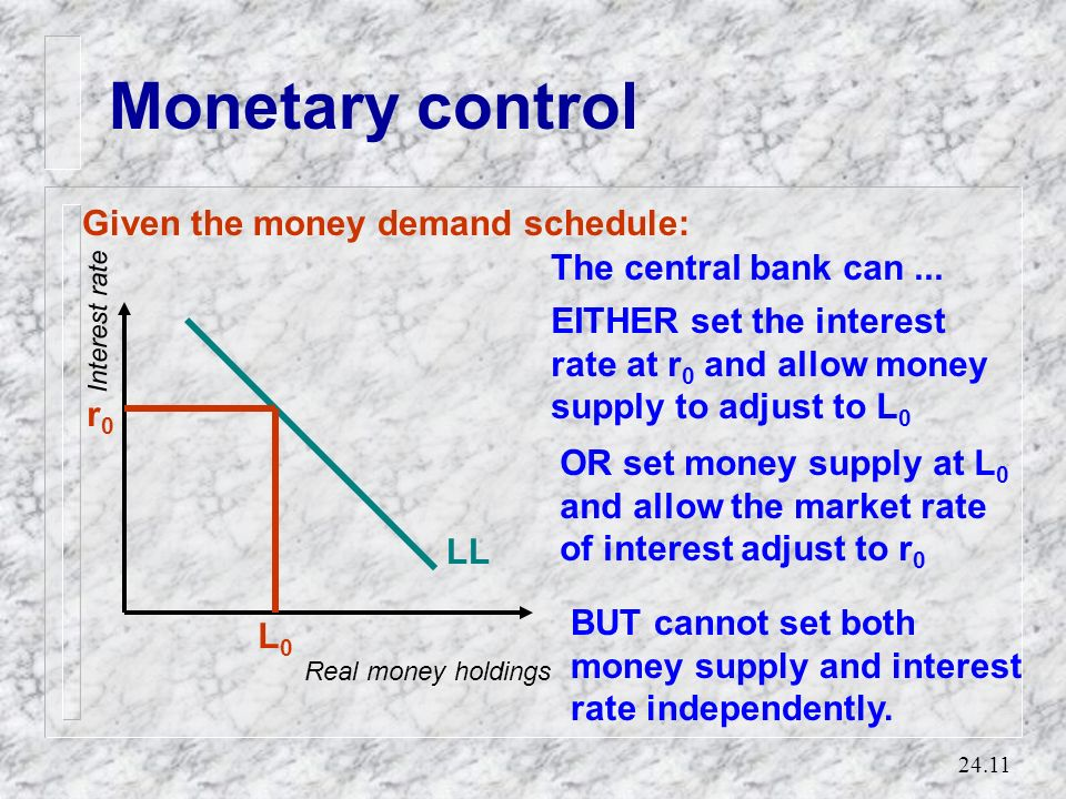 Monetary control Given the money demand schedule: