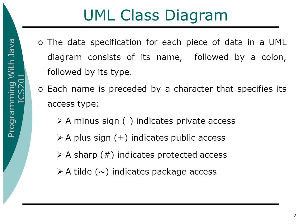 Class Diagram Symbols Plus Minus Circuit Connection Diagram