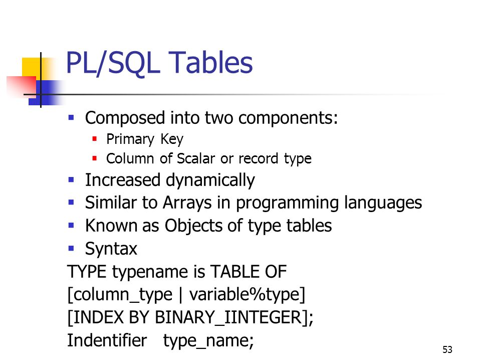 PL/SQL Tables Composed into two components: Increased dynamically