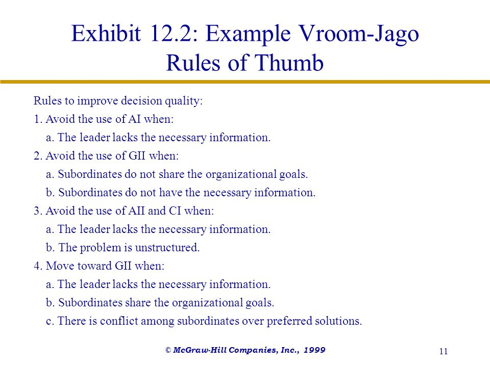 Exhibit 12.2: Example Vroom-Jago Rules of Thumb