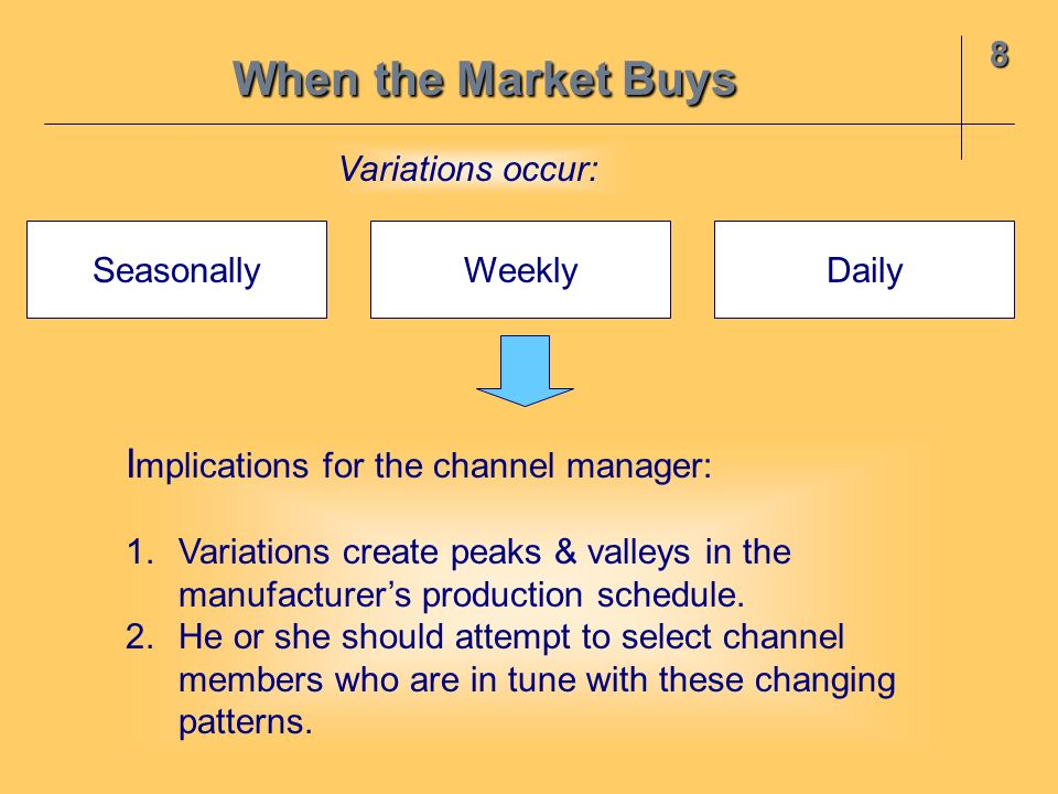 When the Market Buys Implications for the channel manager: 8