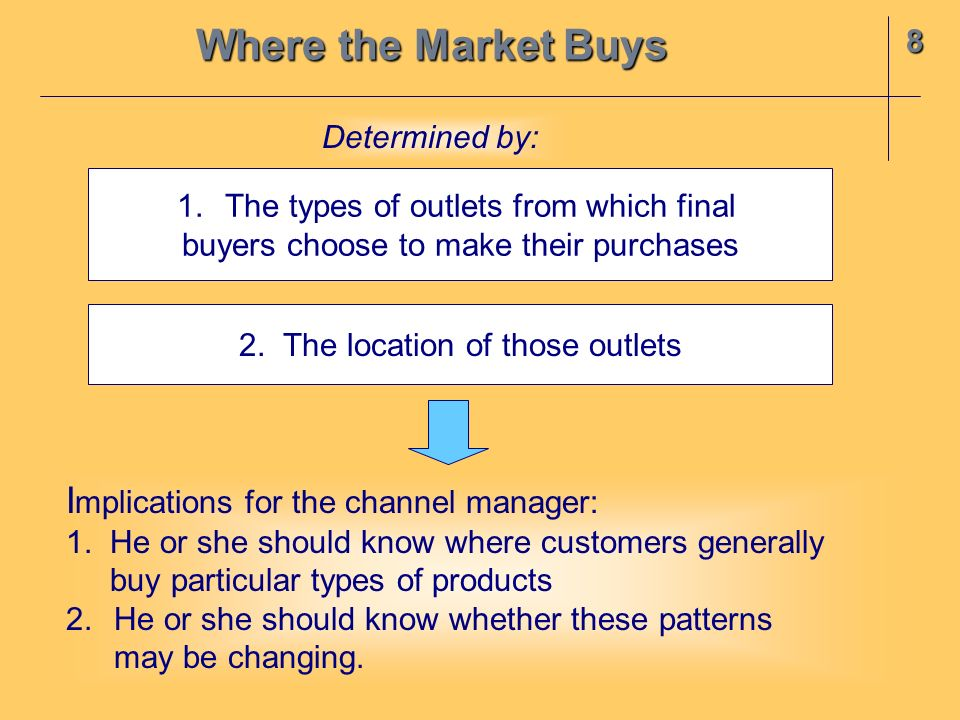 Where the Market Buys Implications for the channel manager: 8